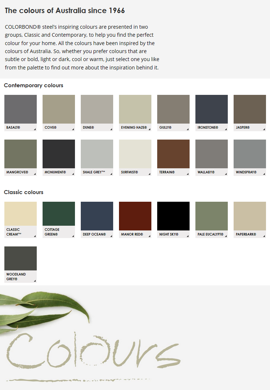 Colourbond Colour Chart Guide | Simply Slat Fencing